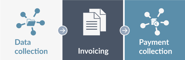 Facturatieprocessen optimaliseren - Collection-invoicing-payment